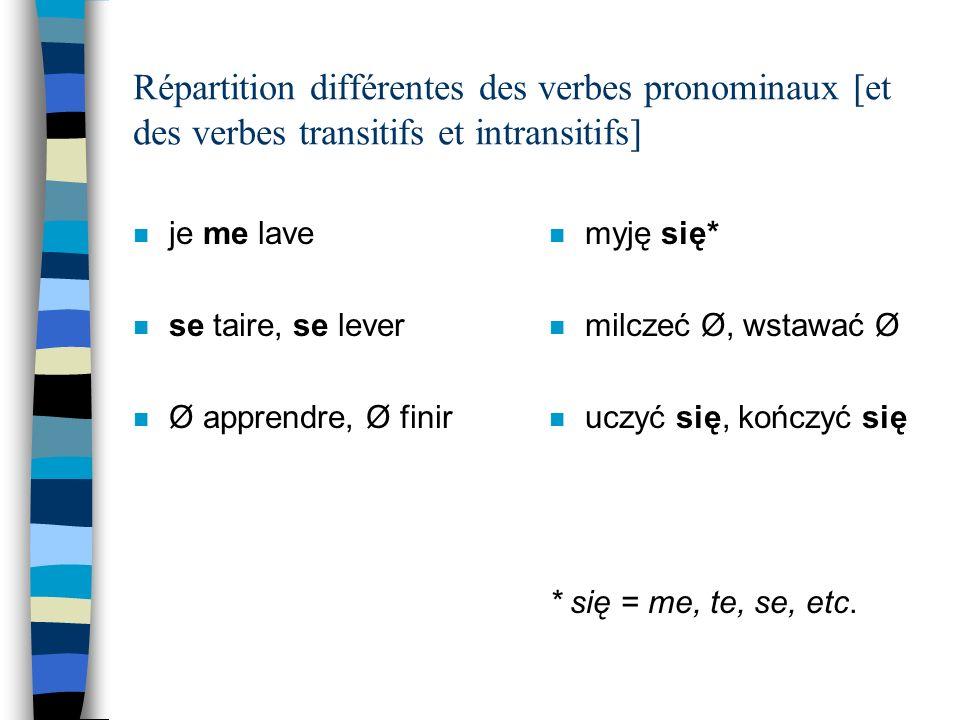 Répartition différentes des verbes pronominaux [et des verbes transitifs et intransitifs]
